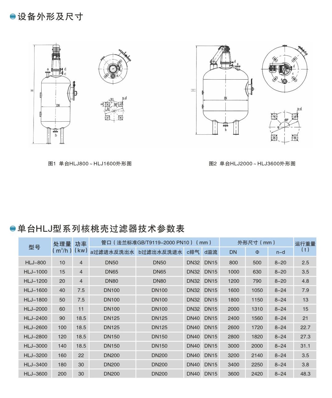 HLJ型核桃壳过滤器(图2)